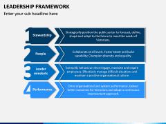 Leadership Framework PPT Slide 7