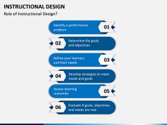 Instructional Design PPT Slide 9