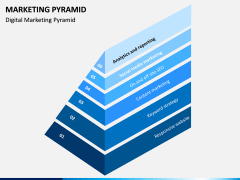Marketing Pyramid PPT Slide 4
