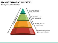 Leading Vs Lagging Indicators PPT Slide 22