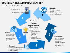 Business process improvement PPT slide 2