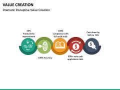 Value Creation PPT Slide 26