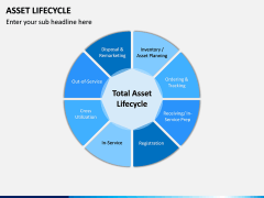 Asset Lifecycle PPT Slide 7