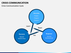 Crisis Communication PPT Slide 9