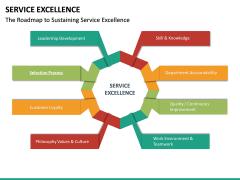 Service Excellence PPT Slide 19