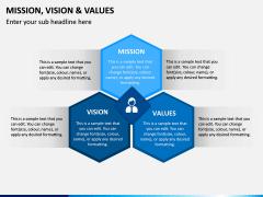 Mission, Vision and Values PPT Slide 14