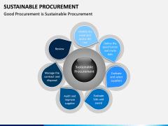 Sustainable Procurement PPT Slide 1