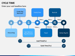 Cycle Time PPT Slide 8