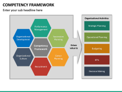 Competency Framework PPT Slide 18