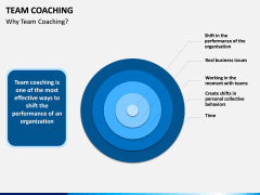 Team Coaching PPT slide 5