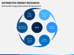 Distributed Energy Resources PPT Slide 1