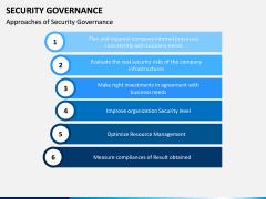 Security Governance PPT Slide 14