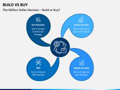 Build Vs Buy PPT Slide 8