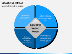 Collective Impact PPT Slide 6