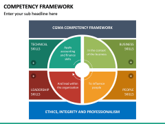Competency Framework PPT Slide 31