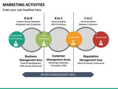 Marketing Activities PPT Slide 21