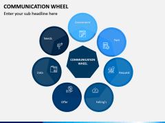 Communication Wheel PPT Slide 7