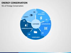 Energy Conservation PPT Slide 5