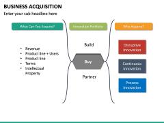 Business Acquisition PPT Slide 25