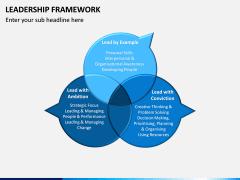 Leadership Framework PPT Slide 9