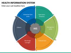 Health Information System PPT slide 19