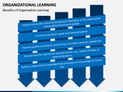 Organizational Learning PPT Slide 4