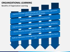 Organizational Learning PPT Slide 4