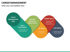 Career Management PPT Slide 24
