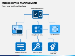 Mobile Device Management (MDM) PPT Slide 9