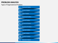 Problem Analysis PPT slide 7