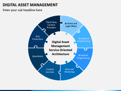 Digital Asset Management PPT Slide 4