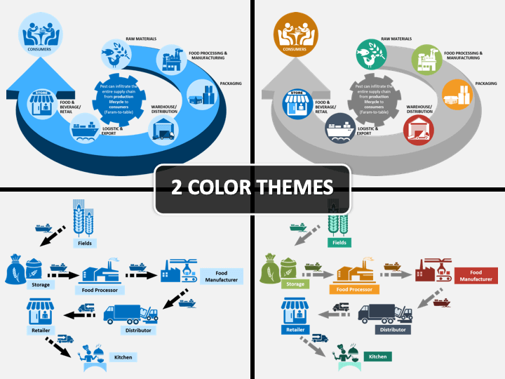 Food Supply Chain PPT Cover Slide