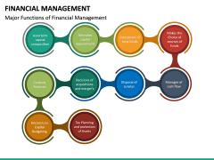 Financial Management PPT Slide 23