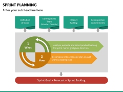 Sprint Planning PPT Slide 18