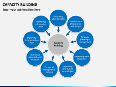 Capacity Building PPT Slide 2