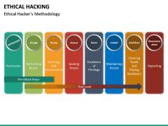 Ethical Hacking PPT Slide 19