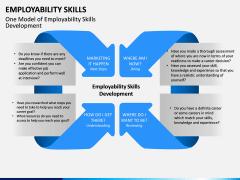 Employability Skills PPT Slide 2
