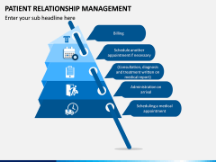 Patient Relationship Management PPT Slide 5