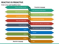 Reactive Proactive PPT Slide 21