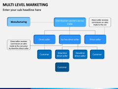 Multi Level Marketing (MLM) PPT Slide 10