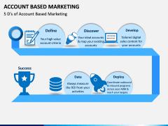 Account Based Marketing PPT Slide 9