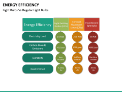 Energy Efficiency PPT Slide 35