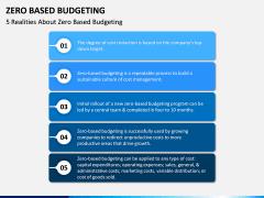 Zero Based Budgeting PPT Slide 4