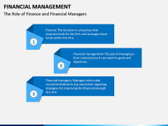 Financial Management PPT Slide 11