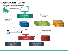 System Architecture PPT Slide 24