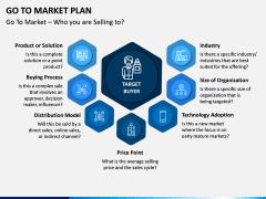 Go To Market Plan (GTM Plan) PPT Slide 12