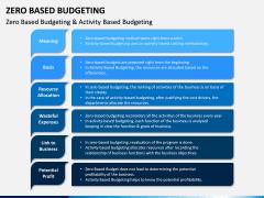 Zero Based Budgeting PPT Slide 10
