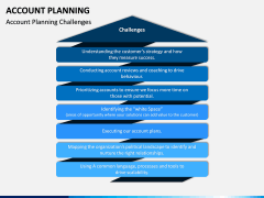 Account Planning PPT Slide 9