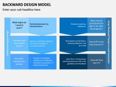 Backward Design Model PPT Slide 4