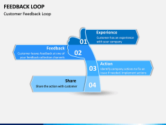 Feedback Loop PPT Slide 1